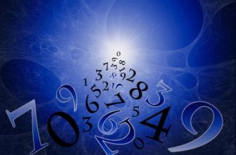 Нумерологический онлайн прогноз на сегодня