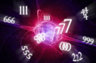 Значение года рождения в нумерологии, число (код) года
