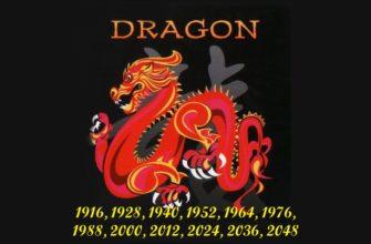 1976 — год какого животного: китайский гороскоп