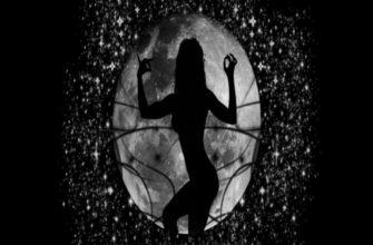 Лилит или Черная Луна, в зодиакальных знаках